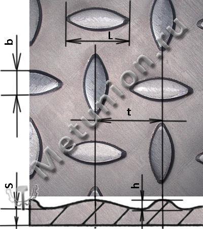 Лист рифленый, лист рифленый чечевица