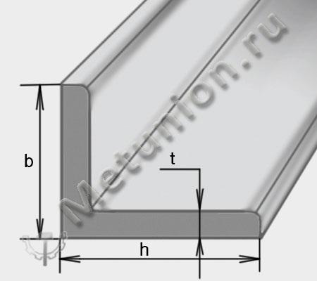Уголок стальной, уголок металлический, уголок неравнополочный, уголок горячекатаный